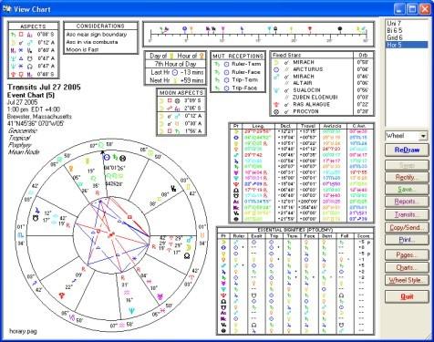 Solar Fire Horary Chart