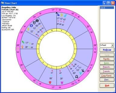 Solar Fire Universal Wheel